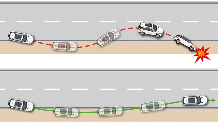 سیستم APR خودرو چه کاربردی دارد