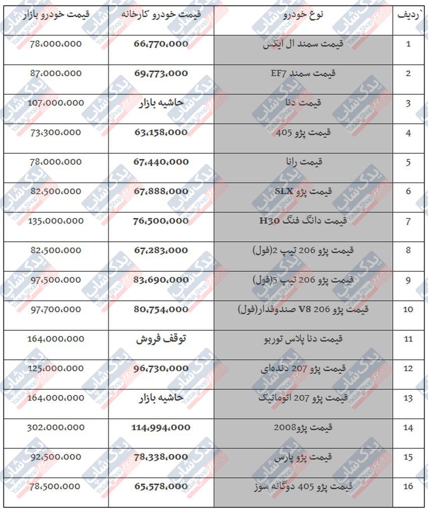 قیمت خودروهای تولید داخل مهر 1398