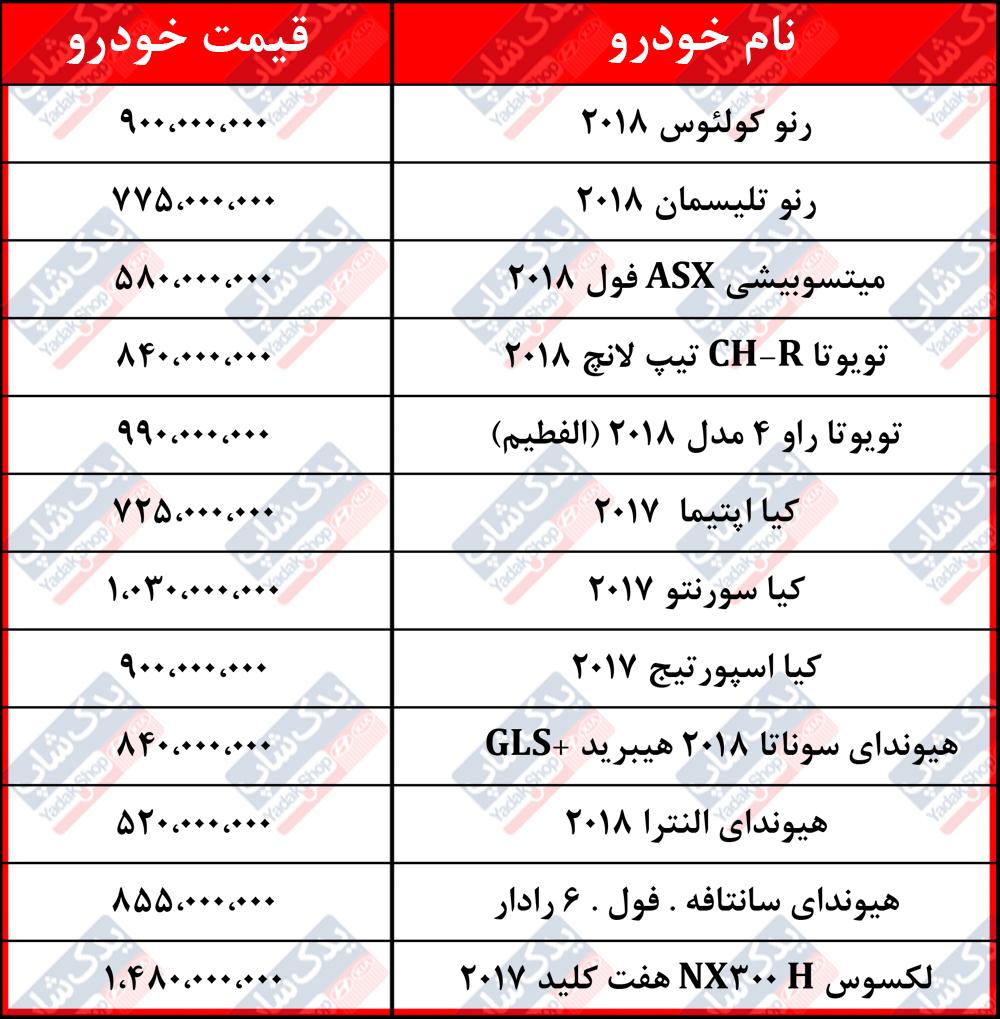 قیمت خودروهای وارداتی آذرماه 1398