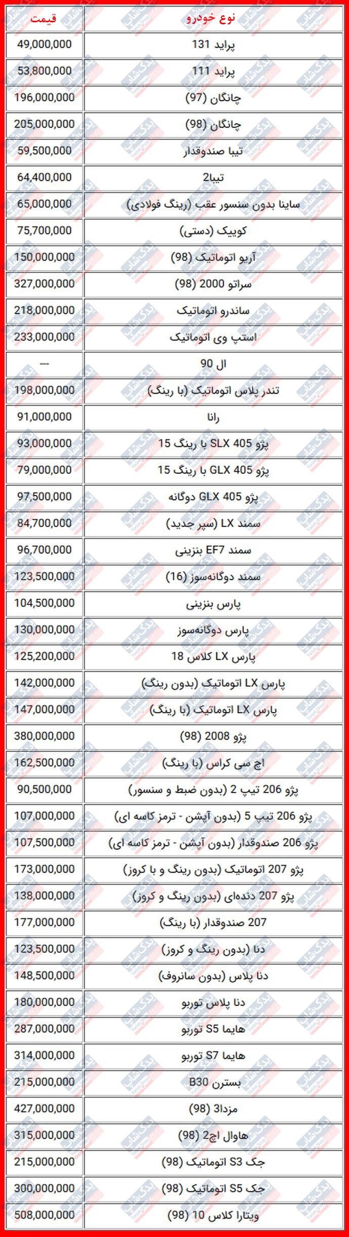 لیست قیمت خودروهای تولید داخل دی ماه 1398