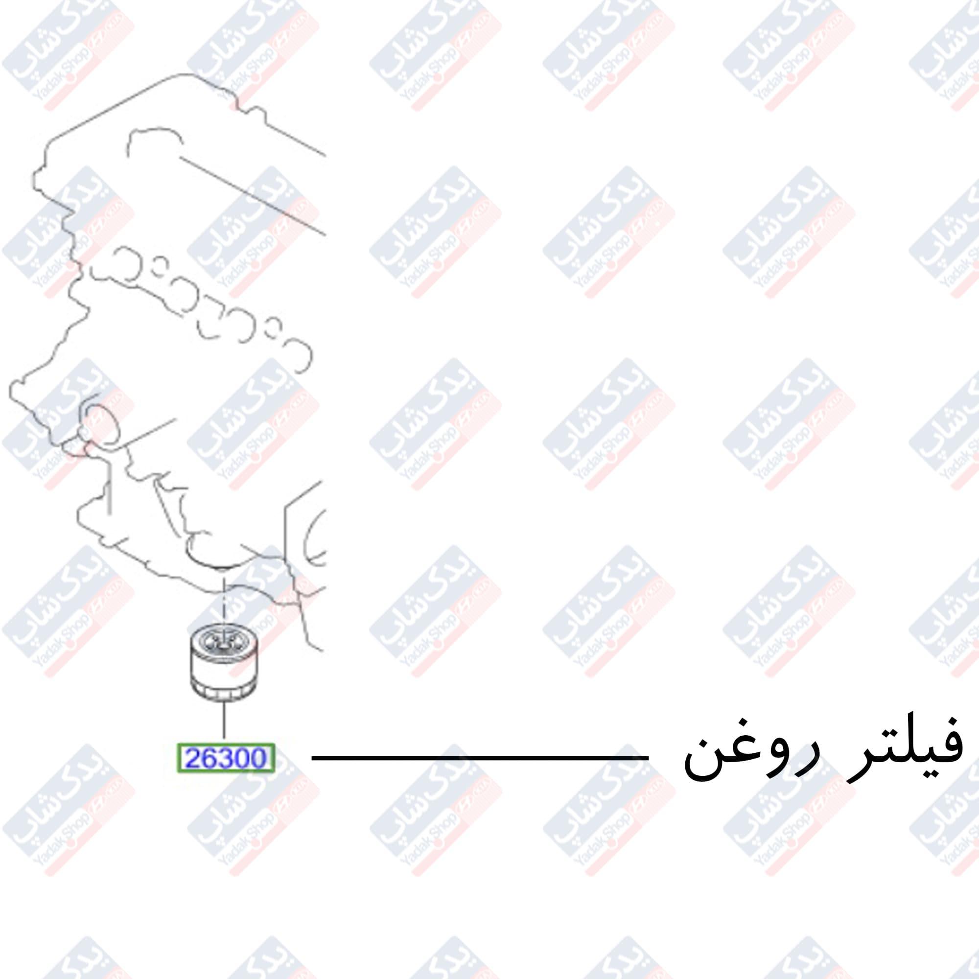 فیلتر روغن